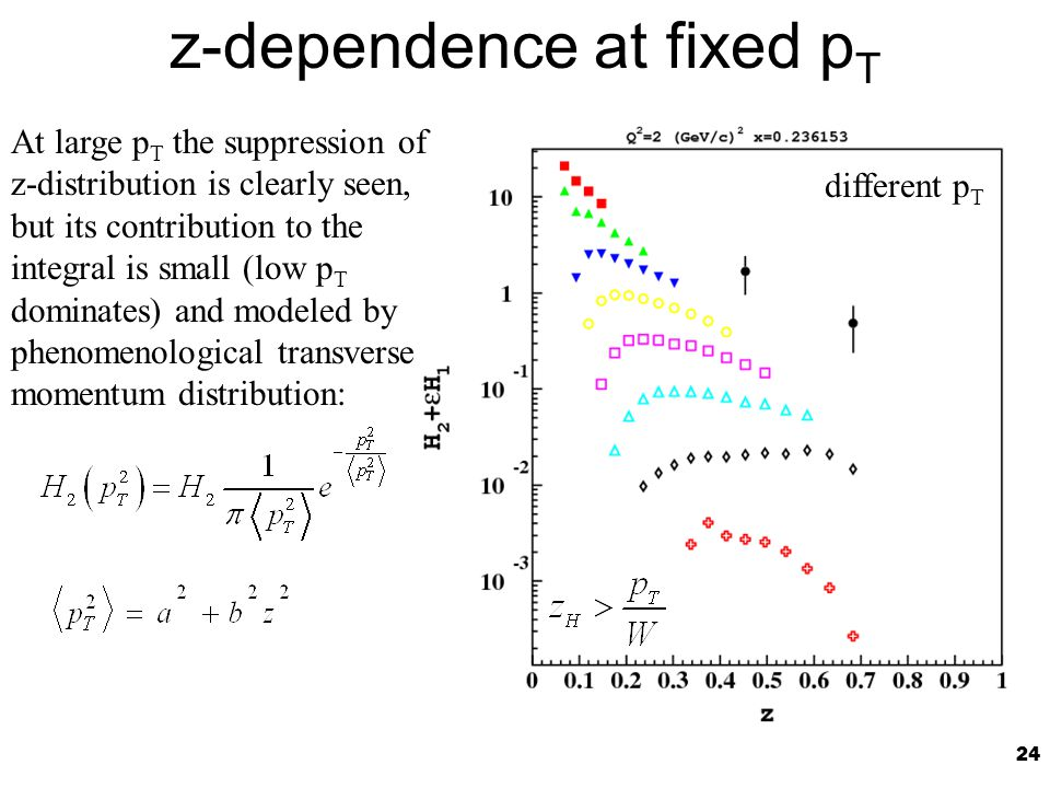 24 z-dependence at fixed p T At large p T the suppression of z-distribution is clearly seen, but its contribution to the integral is small (low p T dominates) and modeled by phenomenological transverse momentum distribution: different p T