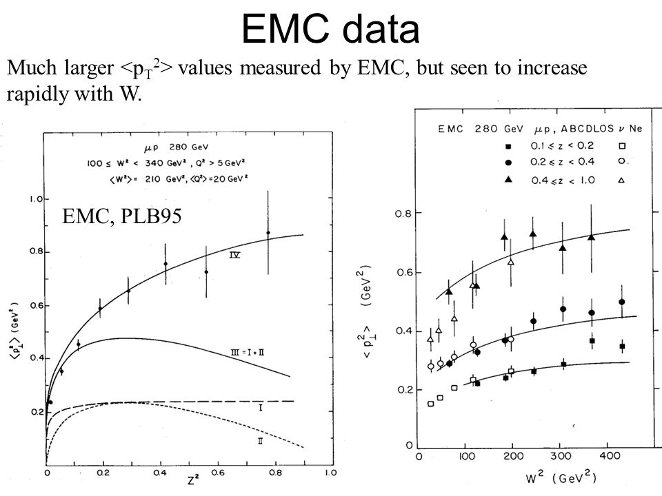 36 EMC data EMC, PLB95 Much larger values measured by EMC, but seen to increase rapidly with W.