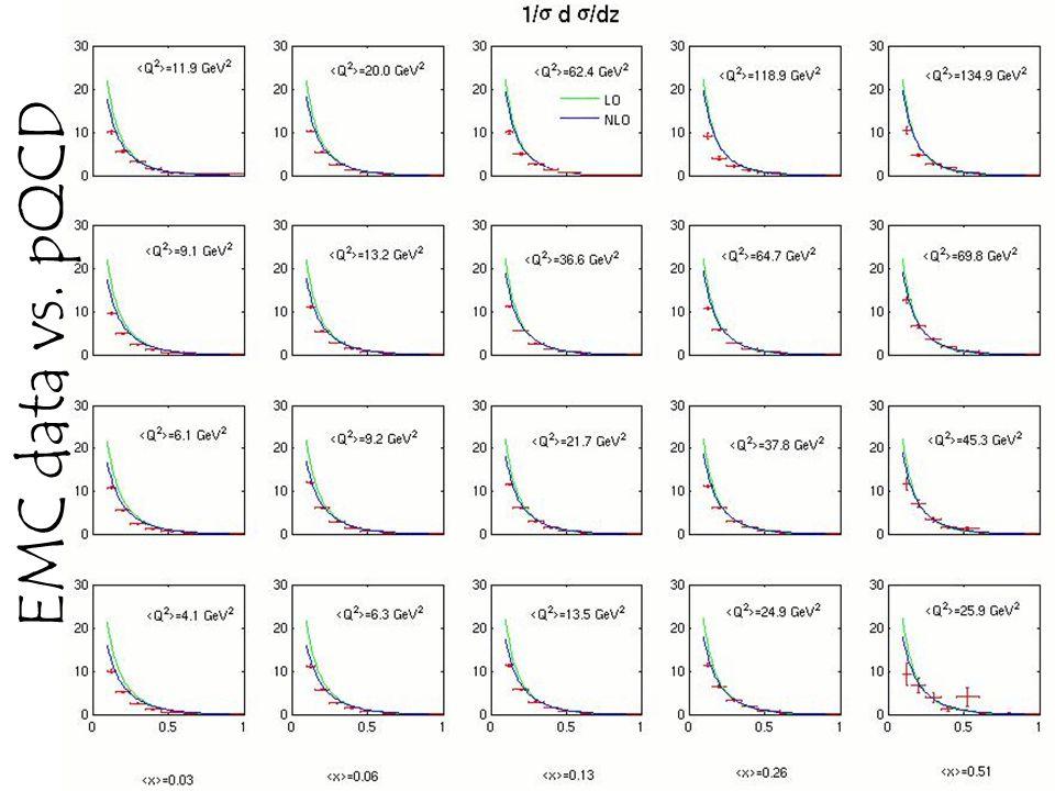 39 EMC data vs. pQCD