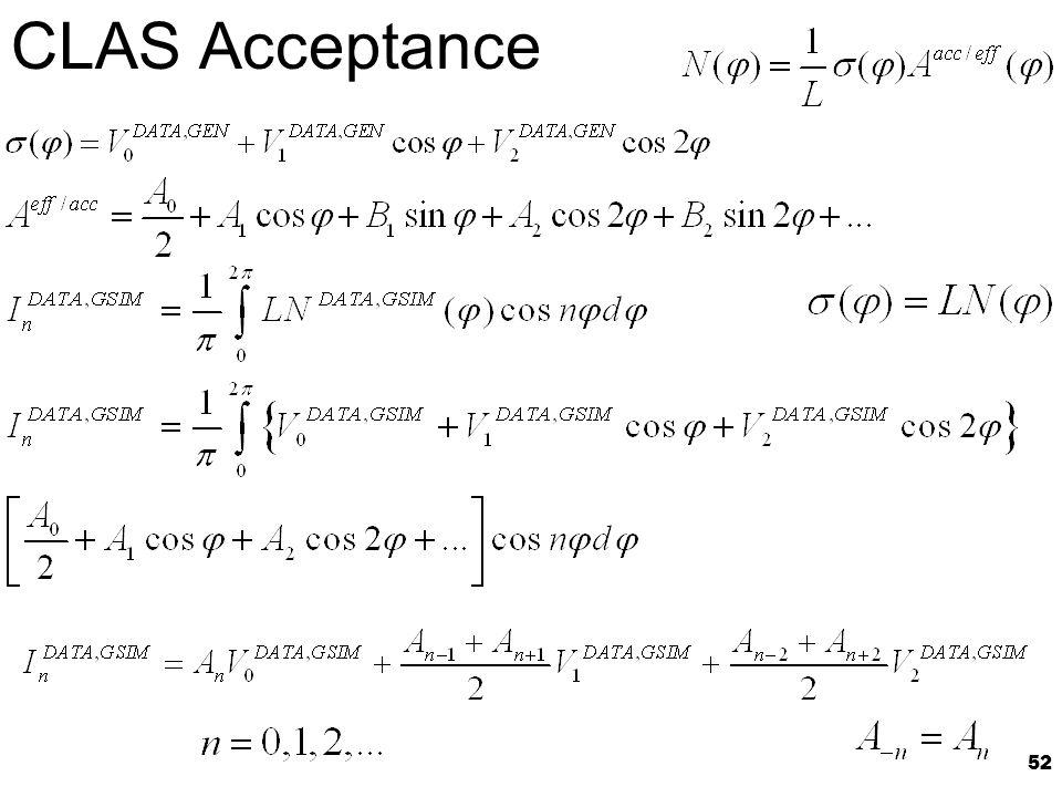 52 CLAS Acceptance