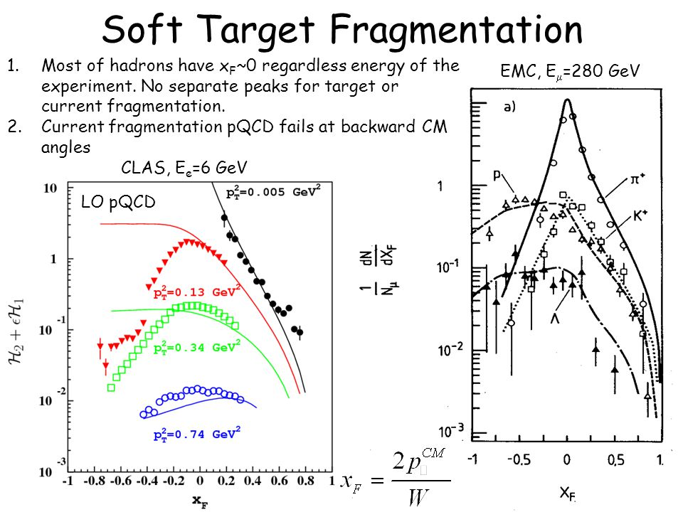 71 Soft Target Fragmentation 1.Most of hadrons have x F ~0 regardless energy of the experiment.