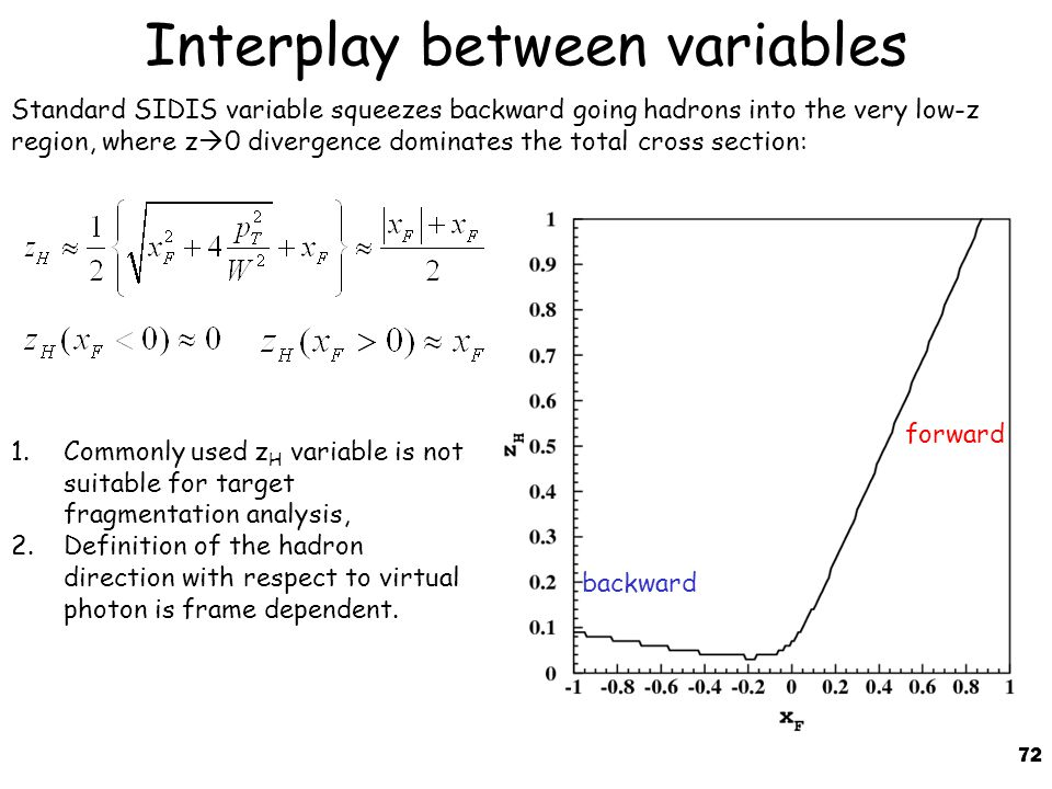 72 Interplay between variables Standard SIDIS variable squeezes backward going hadrons into the very low-z region, where z  0 divergence dominates the total cross section: 1.Commonly used z H variable is not suitable for target fragmentation analysis, 2.Definition of the hadron direction with respect to virtual photon is frame dependent.