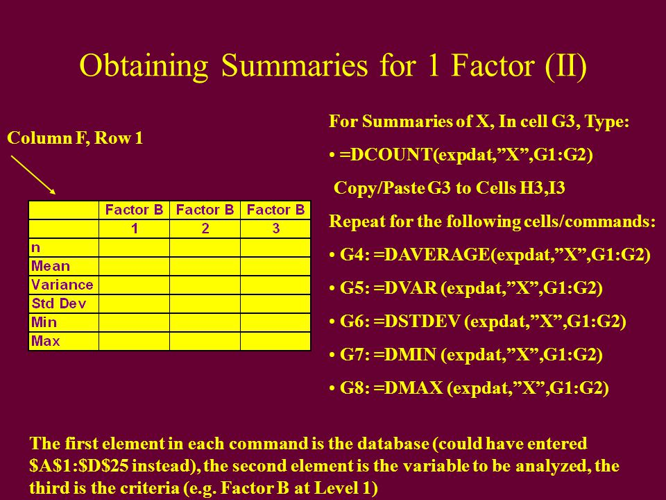 Obtaining Summaries for 1 Factor (II) Column F, Row 1 For Summaries of X, In cell G3, Type: =DCOUNT(expdat, X ,G1:G2) Copy/Paste G3 to Cells H3,I3 Repeat for the following cells/commands: G4: =DAVERAGE(expdat, X ,G1:G2) G5: =DVAR (expdat, X ,G1:G2) G6: =DSTDEV (expdat, X ,G1:G2) G7: =DMIN (expdat, X ,G1:G2) G8: =DMAX (expdat, X ,G1:G2) The first element in each command is the database (could have entered $A$1:$D$25 instead), the second element is the variable to be analyzed, the third is the criteria (e.g.