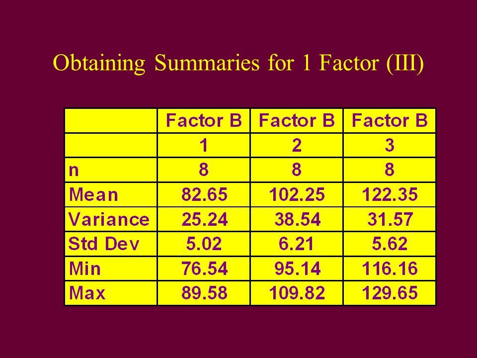 Obtaining Summaries for 1 Factor (III)