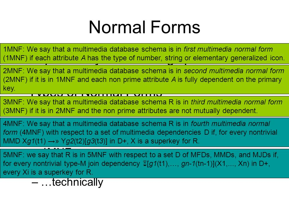 Normal Forms Dependency-based design practice Benefits Types of Normal Forms –1MNF –2MNF –3MNF –4MNF –5MNF –…technically 1MNF: We say that a multimedia database schema is in first multimedia normal form (1MNF) if each attribute A has the type of number, string or elementary generalized icon.
