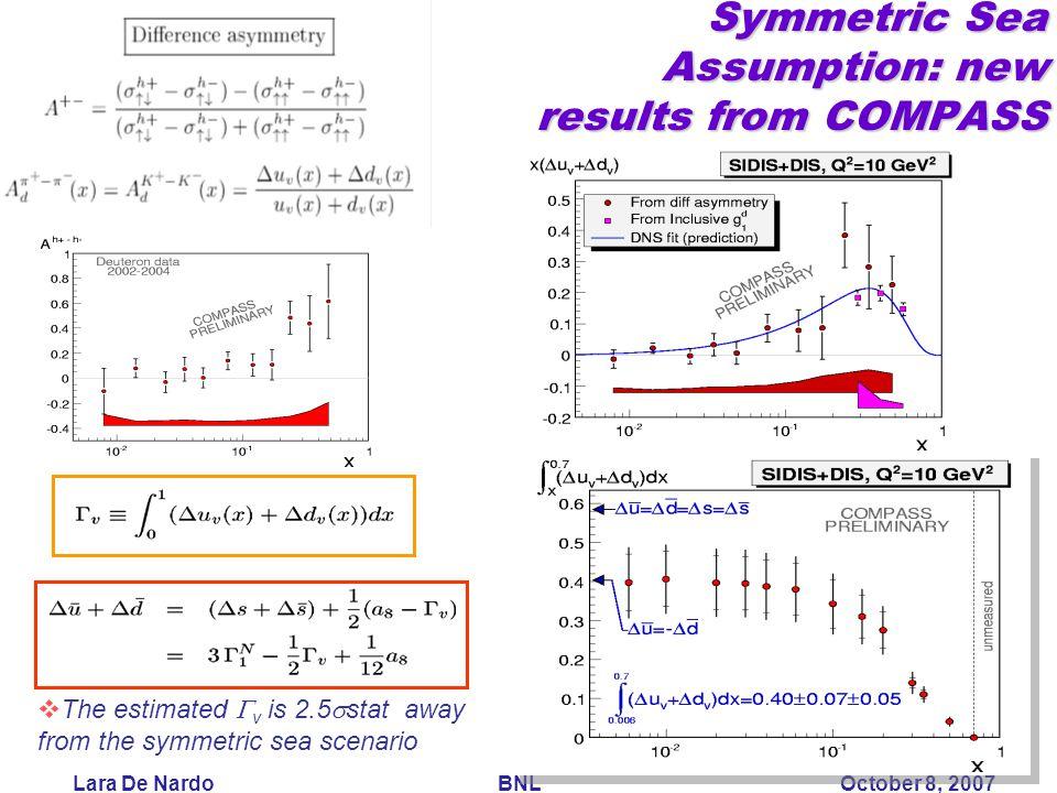Lara De Nardo BNL October 8, 2007 Symmetric Sea Assumption: new results from COMPASS  The estimated  v is 2.5  stat away from the symmetric sea scenario