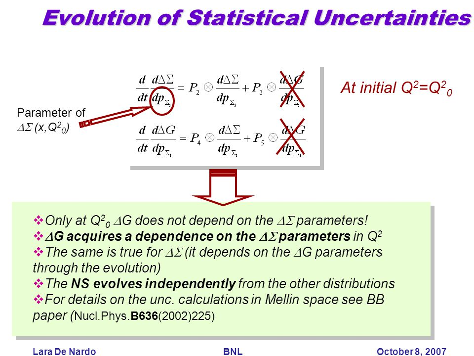 Lara De Nardo BNL October 8, 2007 Evolution of Statistical Uncertainties  Only at Q 2 0  G does not depend on the  parameters.