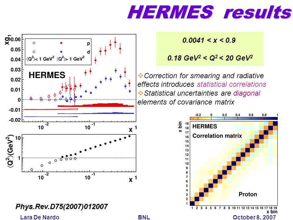 Lara De Nardo BNL October 8, 2007 HERMES results 0.0041 < x < 0.9 0.18 GeV 2 < Q 2 < 20 GeV 2  Correction for smearing and radiative effects introduces statistical correlations  Statistical uncertainties are diagonal elements of covariance matrix Phys.Rev.D75(2007)012007