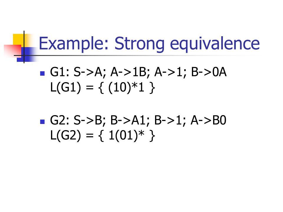Example: Strong equivalence G1: S->A; A->1B; A->1; B->0A L(G1) = { (10)*1 } G2: S->B; B->A1; B->1; A->B0 L(G2) = { 1(01)* }
