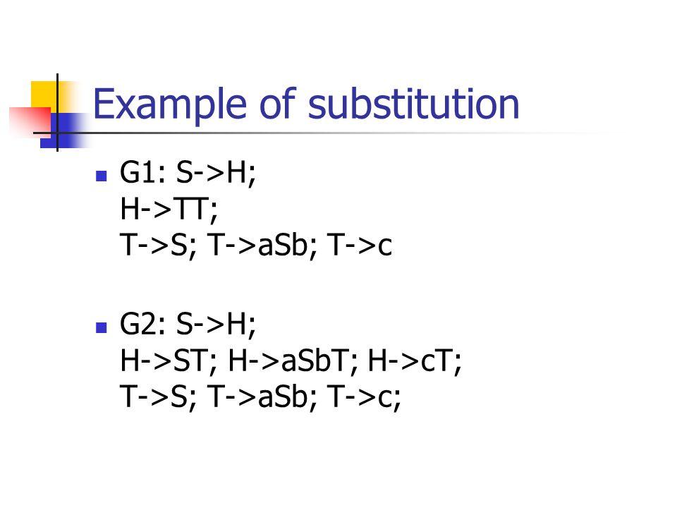Example of substitution G1: S->H; H->TT; T->S; T->aSb; T->c G2: S->H; H->ST; H->aSbT; H->cT; T->S; T->aSb; T->c;