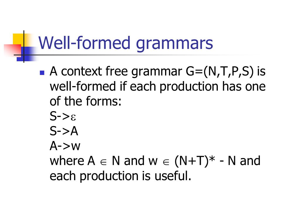 Well-formed grammars A context free grammar G=(N,T,P,S) is well-formed if each production has one of the forms: S->  S->A A->w where A  N and w  (N+T)* - N and each production is useful.