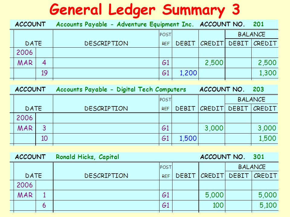 General Ledger Summary 2