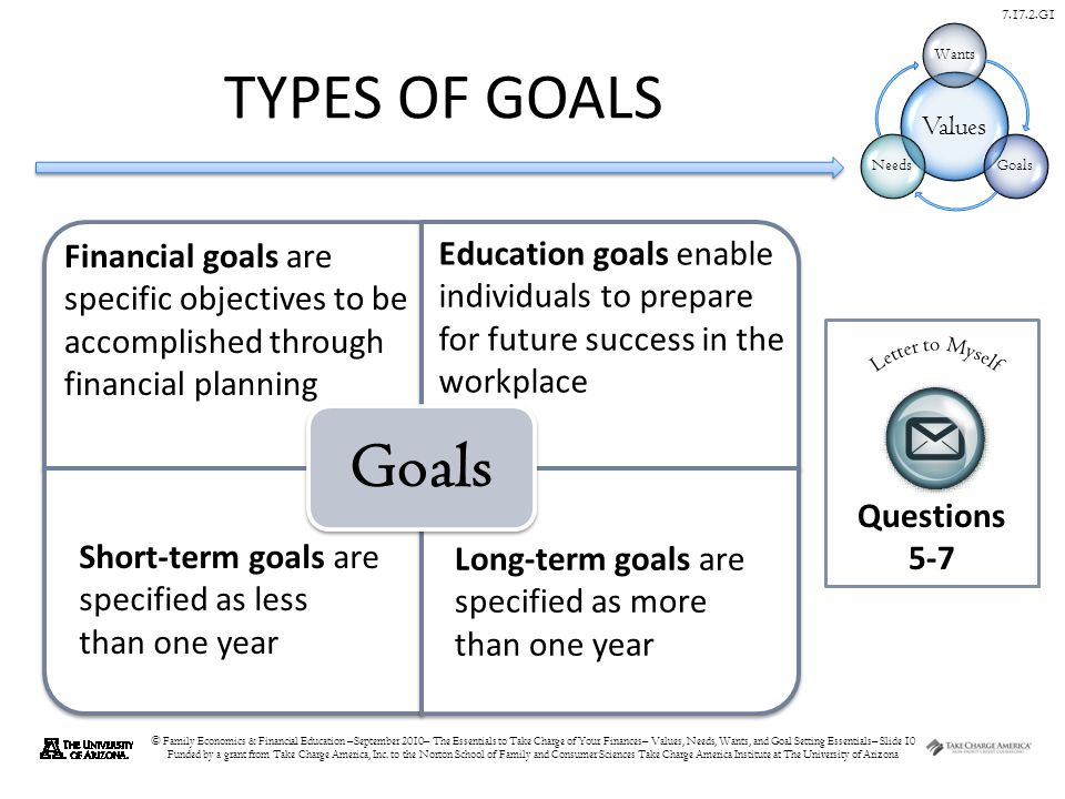 © Family Economics & Financial Education –September 2010– The Essentials to Take Charge of Your Finances– Values, Needs, Wants, and Goal Setting Essen