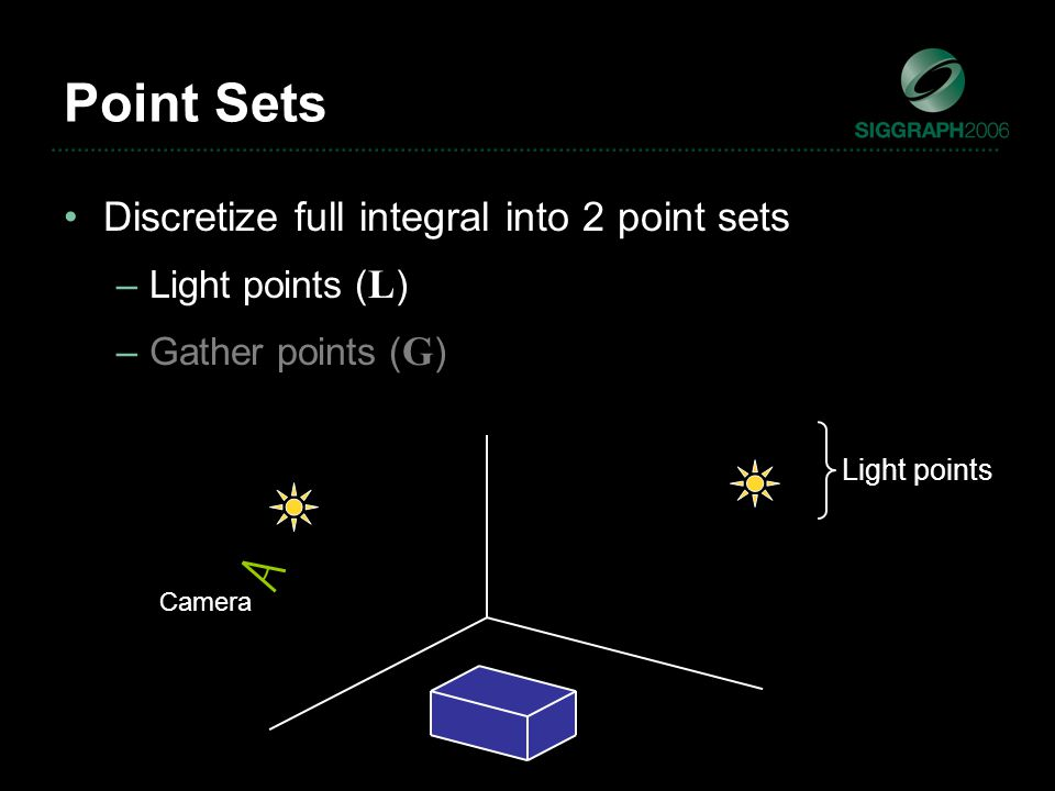 Camera Discretize full integral into 2 point sets –Light points ( L ) –Gather points ( G ) Point Sets Light points