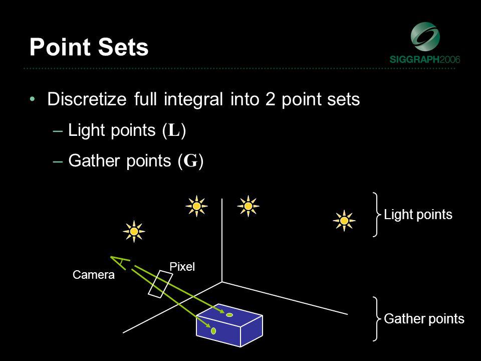 Camera Discretize full integral into 2 point sets –Light points ( L ) –Gather points ( G ) Point Sets Light points Pixel Gather points