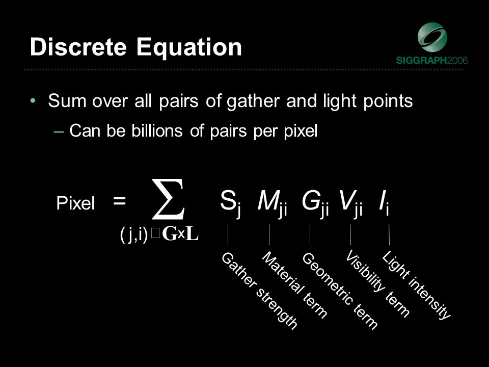 Discrete Equation Material term Pixel =  S j M ji G ji V ji I i  ( j,i)   G x L Geometric term Visibility term Light intensity Gather strength Sum over all pairs of gather and light points –Can be billions of pairs per pixel