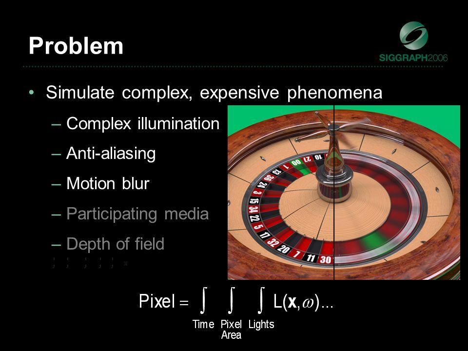 Problem Simulate complex, expensive phenomena –Complex illumination –Anti-aliasing –Motion blur –Participating media –Depth of field