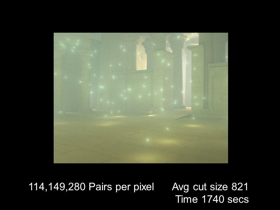 114,149,280 Pairs per pixel Avg cut size 821 Time 1740 secs