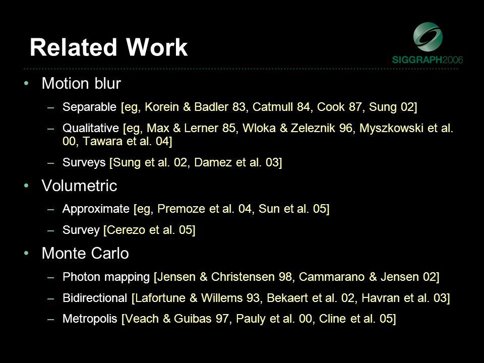 Related Work Motion blur –Separable [eg, Korein & Badler 83, Catmull 84, Cook 87, Sung 02] –Qualitative [eg, Max & Lerner 85, Wloka & Zeleznik 96, Mys