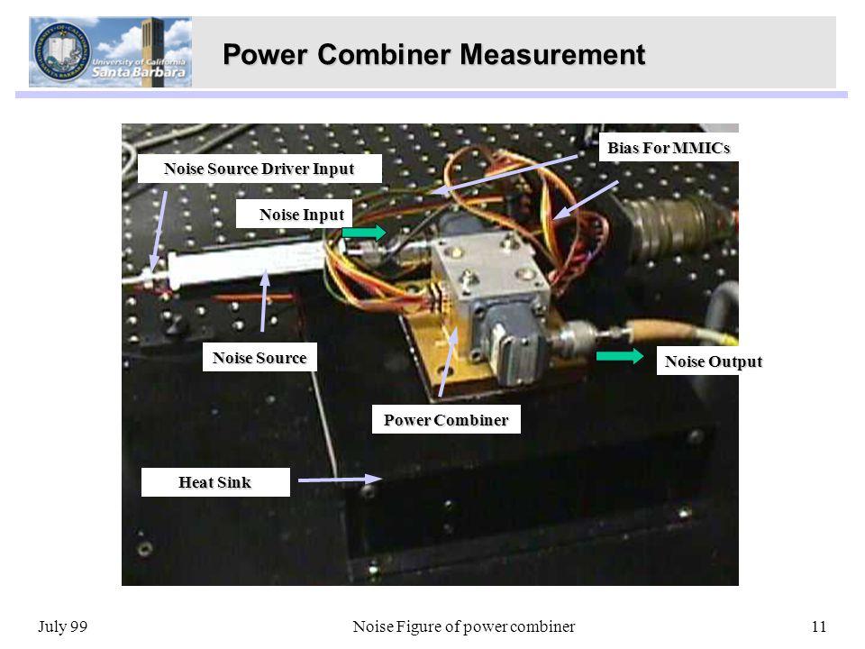 July 99Noise Figure of power combiner11 Power Combiner Measurement Bias For MMICs Noise Source Driver Input Noise Output Noise Input Noise Source Power Combiner Heat Sink