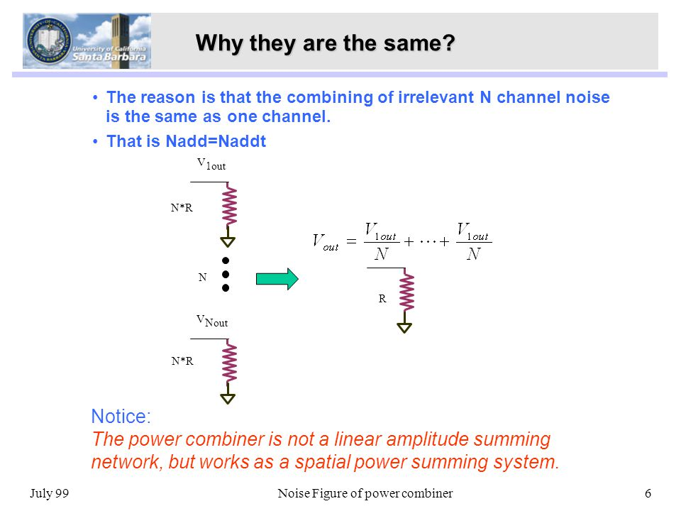 July 99Noise Figure of power combiner6 Why they are the same? The reason is that the combining of irrelevant N channel noise is the same as one channe