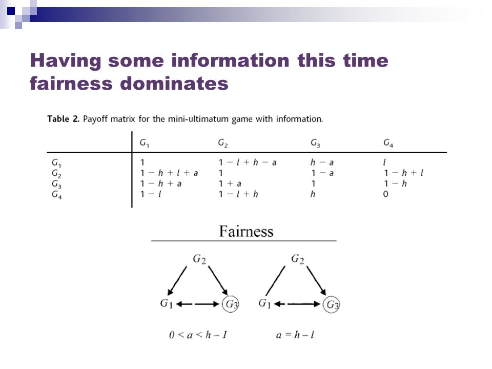 Having some information this time fairness dominates