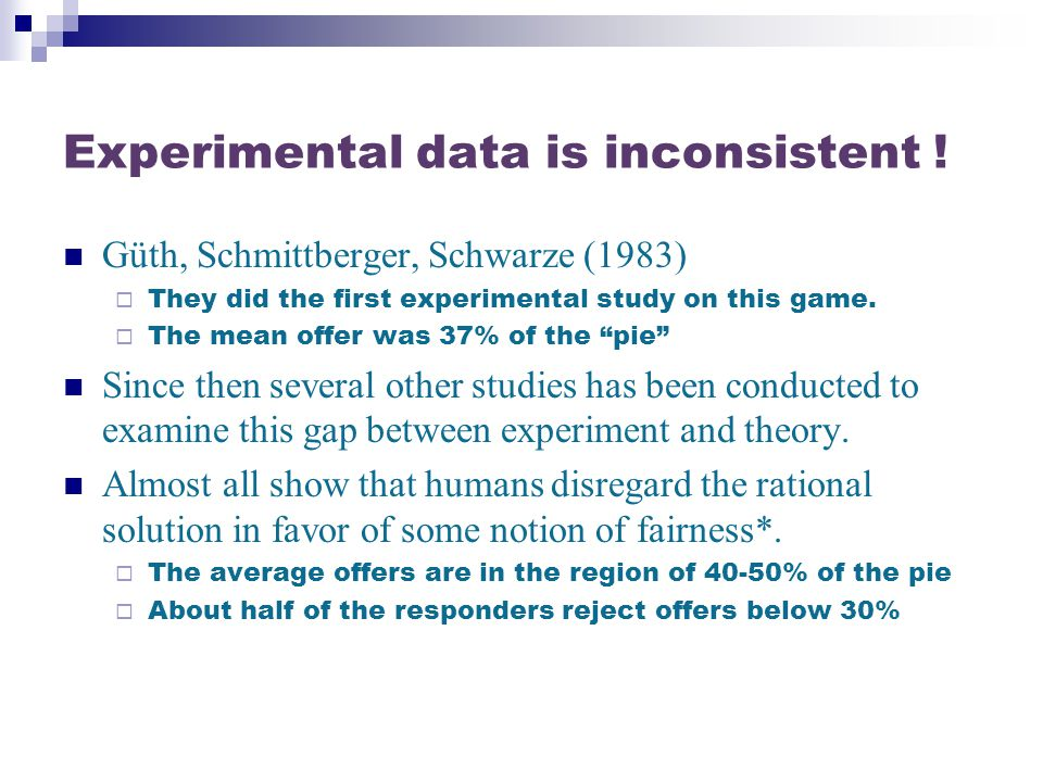 Analyzed data by Spiegel et al. (1994)
