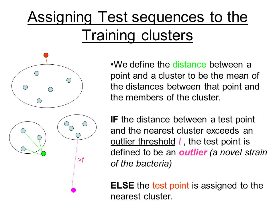 Assigning Test sequences to the Training clusters We define the distance between a point and a cluster to be the mean of the distances between that po