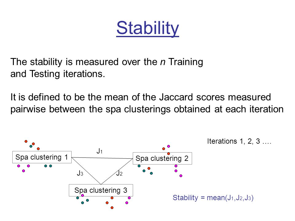 Stability The stability is measured over the n Training and Testing iterations. It is defined to be the mean of the Jaccard scores measured pairwise b