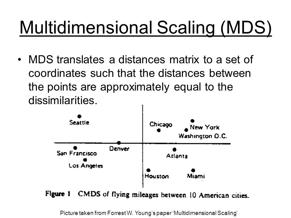 Multidimensional Scaling (MDS) MDS translates a distances matrix to a set of coordinates such that the distances between the points are approximately equal to the dissimilarities.
