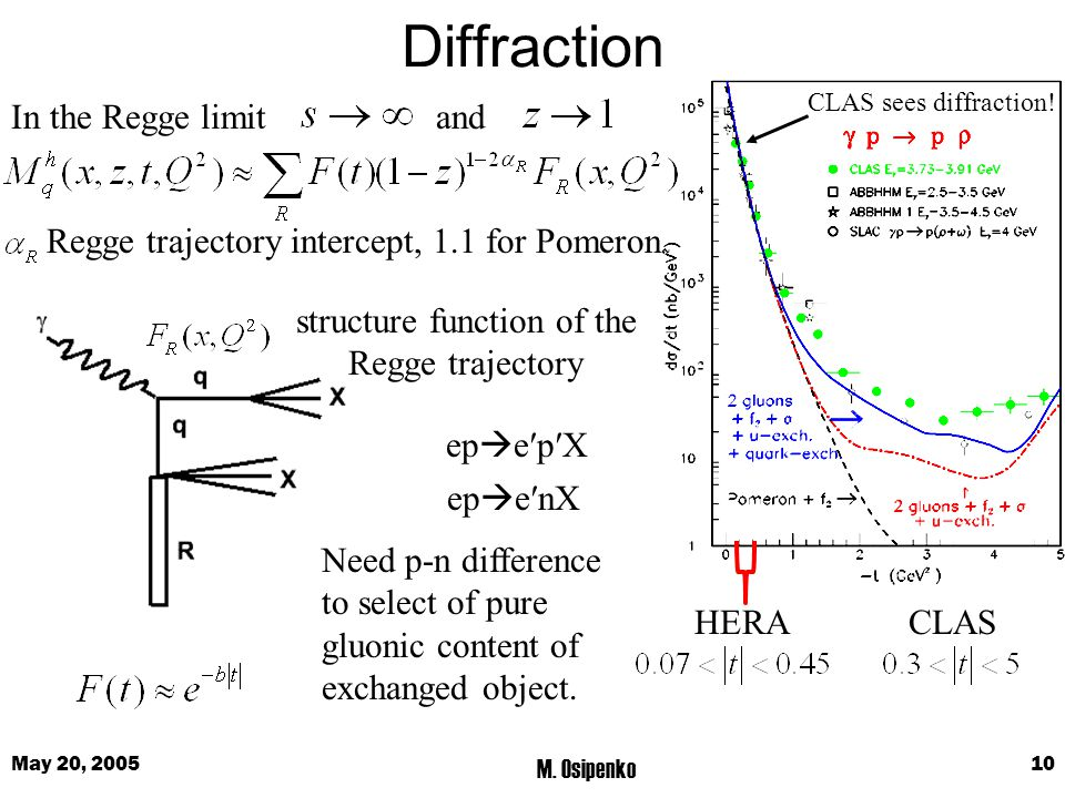 May 20, 2005 M. Osipenko 10 Diffraction In the Regge limit and structure function of the Regge trajectory HERA Regge trajectory intercept, 1.1 for Pom