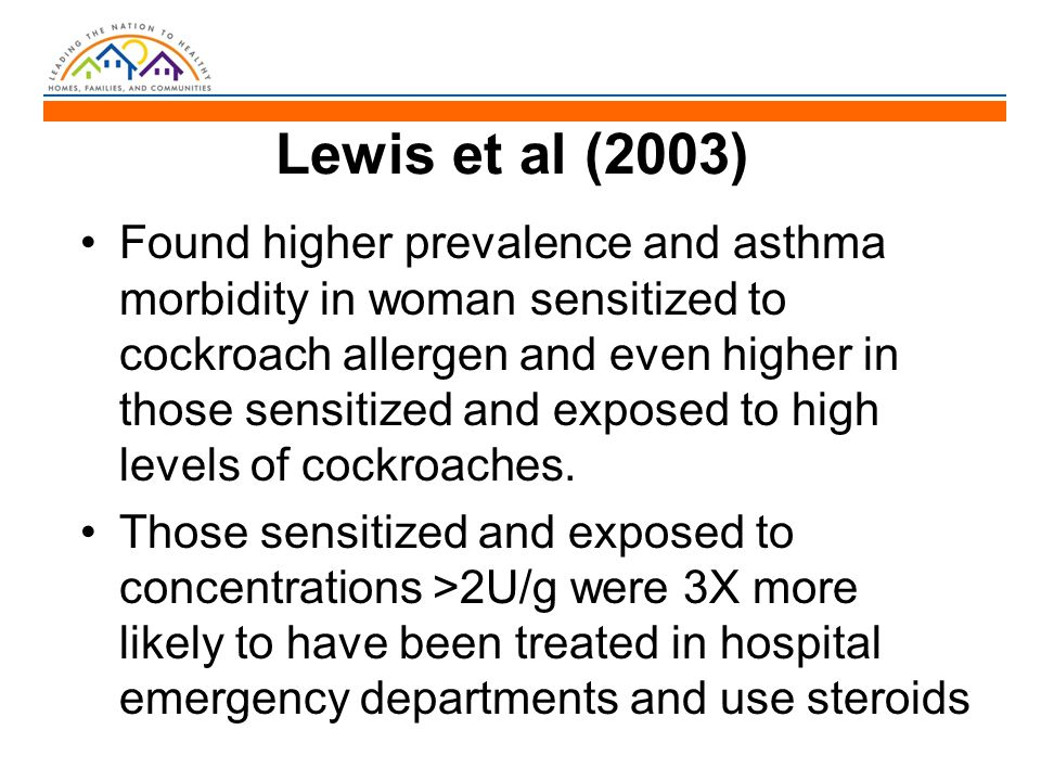 Lewis et al (2003) Found higher prevalence and asthma morbidity in woman sensitized to cockroach allergen and even higher in those sensitized and exposed to high levels of cockroaches.
