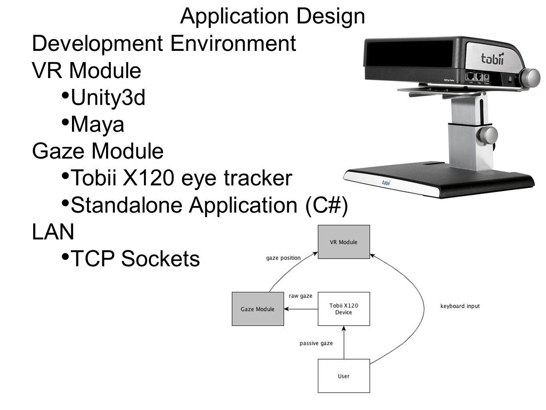 Application Design Development Environment VR Module Unity3d Maya Gaze Module Tobii X120 eye tracker Standalone Application (C#) LAN TCP Sockets