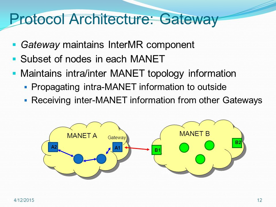 Protocol Architecture: Gateway  Gateway maintains InterMR component  Subset of nodes in each MANET  Maintains intra/inter MANET topology information  Propagating intra-MANET information to outside  Receiving inter-MANET information from other Gateways 12 12-Apr-15 4/12/201512 MANET A Gateway MANET B A1 A2 B1 B2