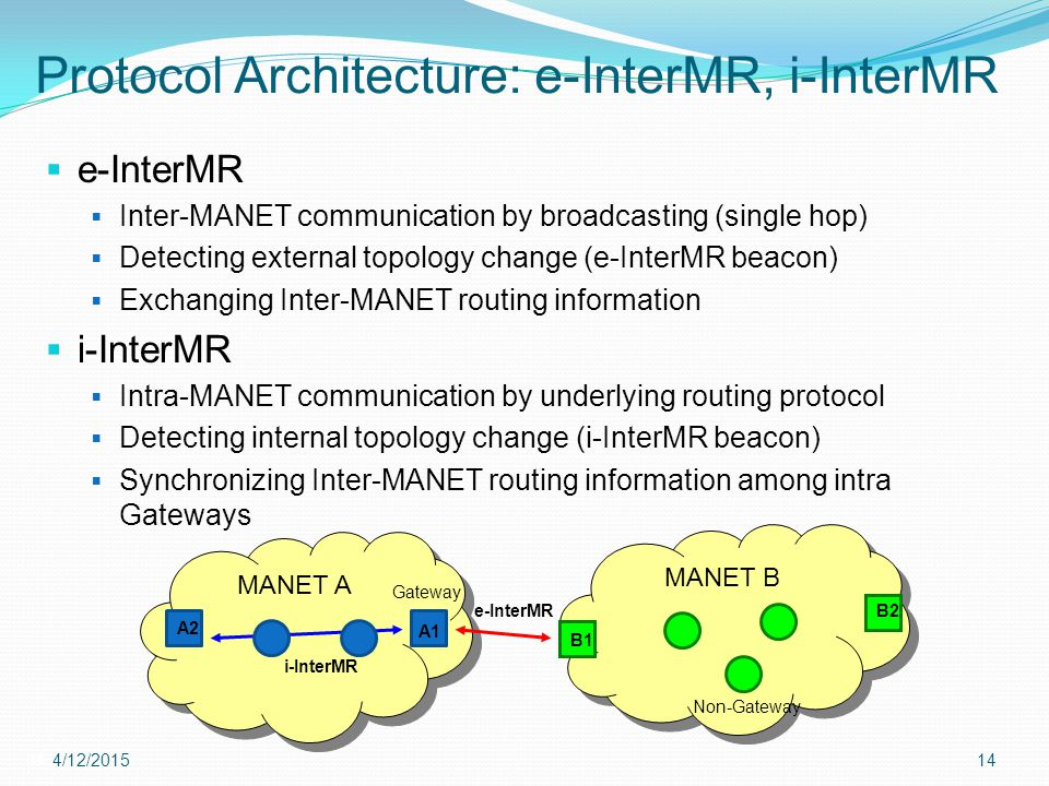 Protocol Architecture: e-InterMR, i-InterMR  e-InterMR  Inter-MANET communication by broadcasting (single hop)  Detecting external topology change (e-InterMR beacon)  Exchanging Inter-MANET routing information  i-InterMR  Intra-MANET communication by underlying routing protocol  Detecting internal topology change (i-InterMR beacon)  Synchronizing Inter-MANET routing information among intra Gateways 14 12-Apr-15 4/12/201514 MANET A Gateway MANET B e-InterMR i-InterMR A1 A2 B1 B2 Non-Gateway