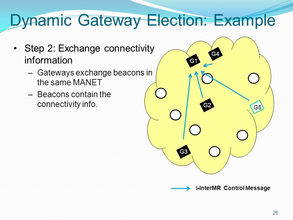 26 Dynamic Gateway Election: Example G3G4 G1 G5 G2 i-InterMR Control Message Step 2: Exchange connectivity information –Gateways exchange beacons in the same MANET –Beacons contain the connectivity info.