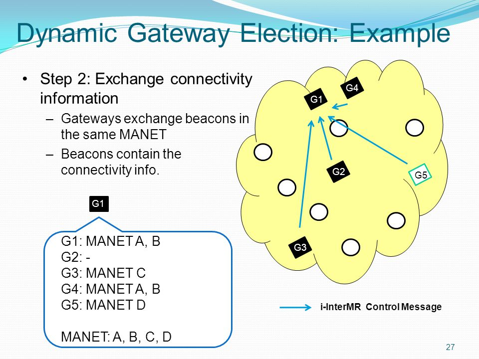27 Dynamic Gateway Election: Example G3G4 G1 G5 G2 i-InterMR Control Message Step 2: Exchange connectivity information –Gateways exchange beacons in the same MANET –Beacons contain the connectivity info.