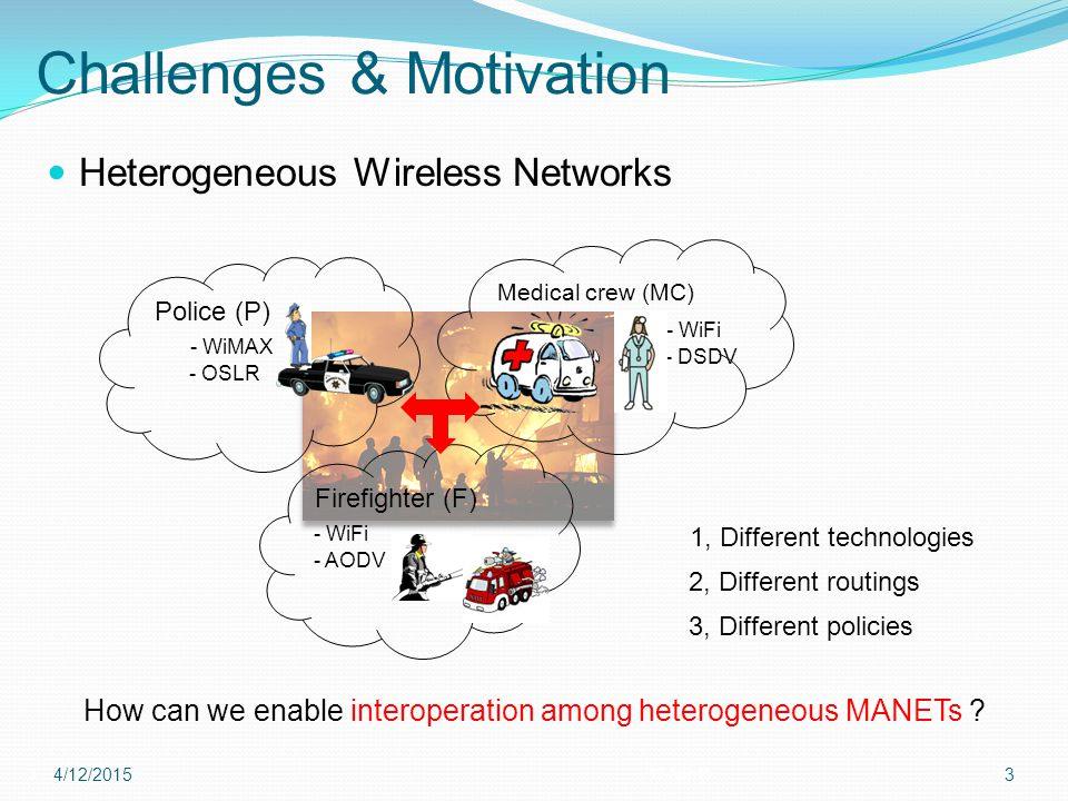 Challenges & Motivation 312-Apr-15 Police (P) Medical crew (MC) Firefighter (F) 1, Different technologies 2, Different routings 3, Different policies - WiFi - AODV - WiFi - DSDV - WiMAX - OSLR How can we enable interoperation among heterogeneous MANETs .