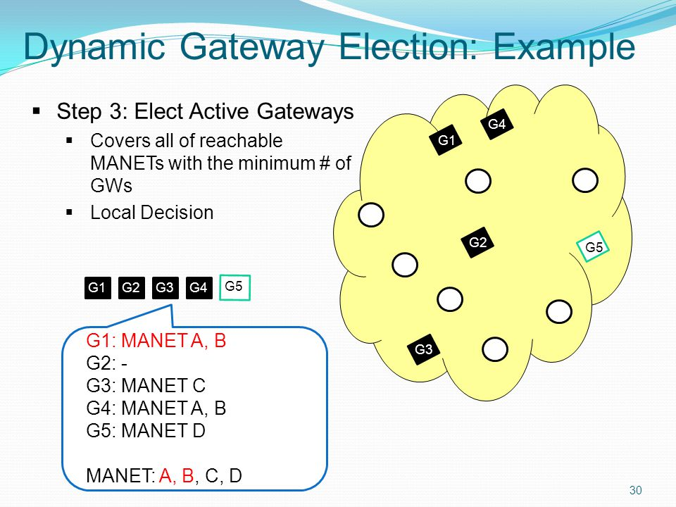 30 Dynamic Gateway Election: Example G3G4 G1 G5 G2  Step 3: Elect Active Gateways  Covers all of reachable MANETs with the minimum # of GWs  Local Decision G1G2G3G4 G5 G1: MANET A, B G2: - G3: MANET C G4: MANET A, B G5: MANET D MANET: A, B, C, D