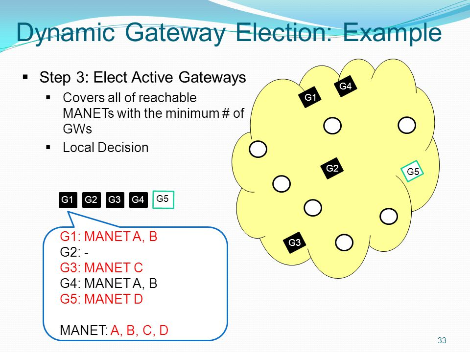 33 Dynamic Gateway Election: Example G3G4 G1 G5 G2  Step 3: Elect Active Gateways  Covers all of reachable MANETs with the minimum # of GWs  Local Decision G1: MANET A, B G2: - G3: MANET C G4: MANET A, B G5: MANET D MANET: A, B, C, D G1G2G3G4 G5