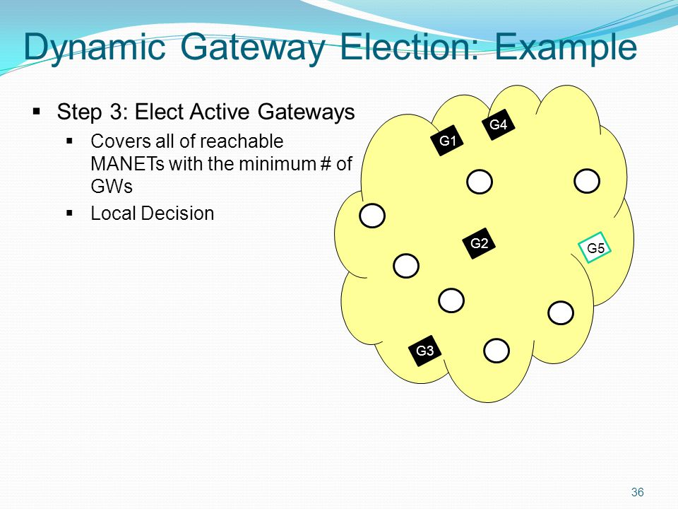 36 Dynamic Gateway Election: Example G3G4 G1 G5 G2  Step 3: Elect Active Gateways  Covers all of reachable MANETs with the minimum # of GWs  Local Decision