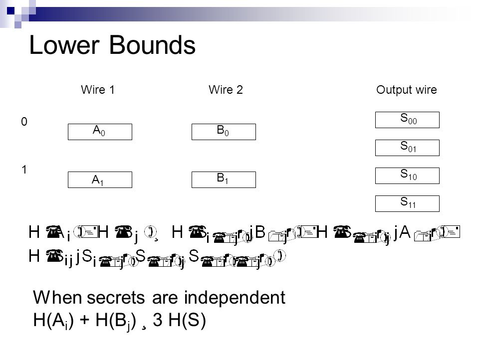 Lower Bounds S 00 S 01 S 10 S 11 Wire 1Wire 2Output wire 0 1 A0A0 A1A1 B0B0 B1B1 When secrets are independent H(A i ) + H(B j ) ¸ 3 H(S)