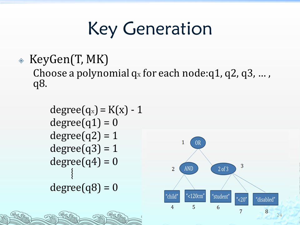 Key Generation  KeyGen(T, MK) Choose a polynomial q x for each node:q1, q2, q3, …, q8. degree(q x ) = K(x) - 1 degree(q1) = 0 degree(q2) = 1 degree(q