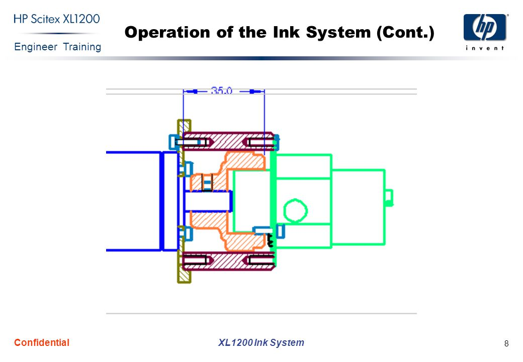 Engineer Training XL1200 Ink System Confidential 8 Operation of the Ink System (Cont.)