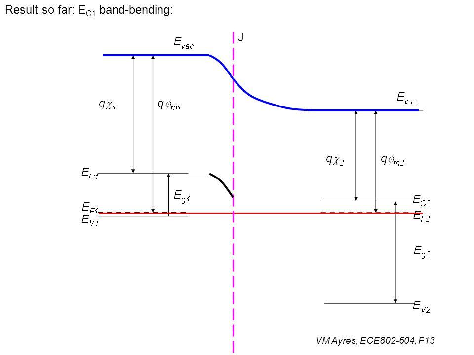 VM Ayres, ECE802-604, F13 Result so far: E C1 band-bending: J