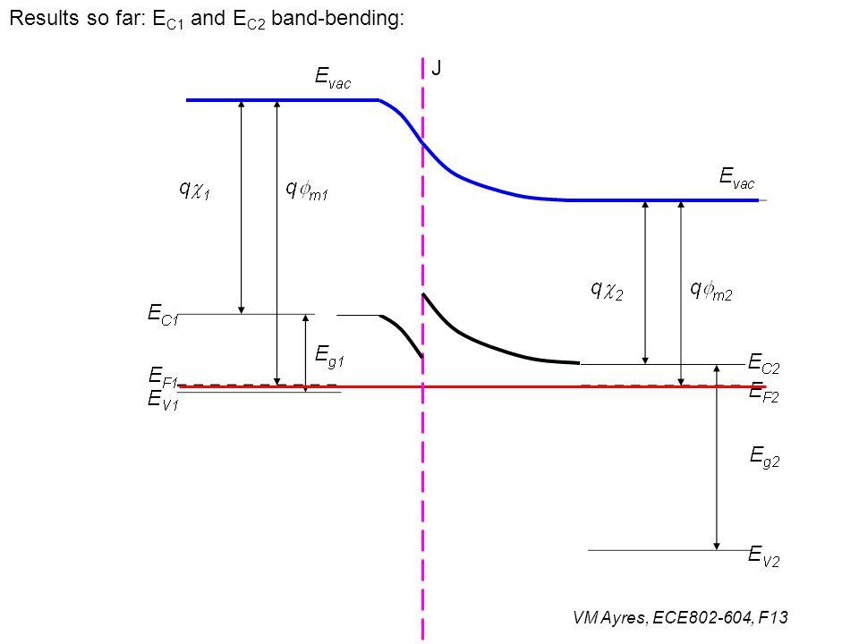 VM Ayres, ECE802-604, F13 Results so far: E C1 and E C2 band-bending: J