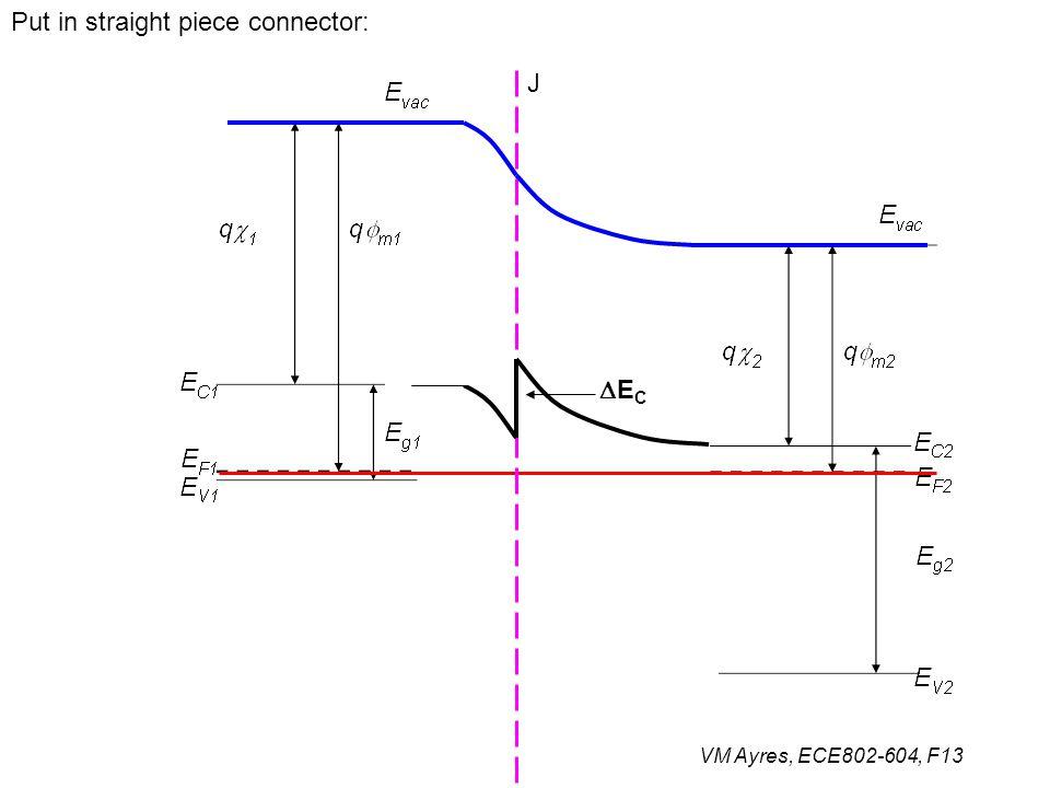 VM Ayres, ECE802-604, F13 Put in straight piece connector: J ECEC