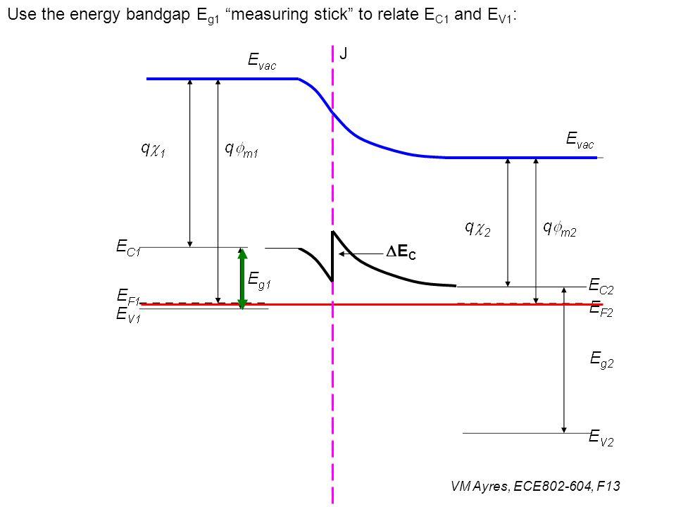 """VM Ayres, ECE802-604, F13 Use the energy bandgap E g1 """"measuring stick"""" to relate E C1 and E V1 : J ECEC"""
