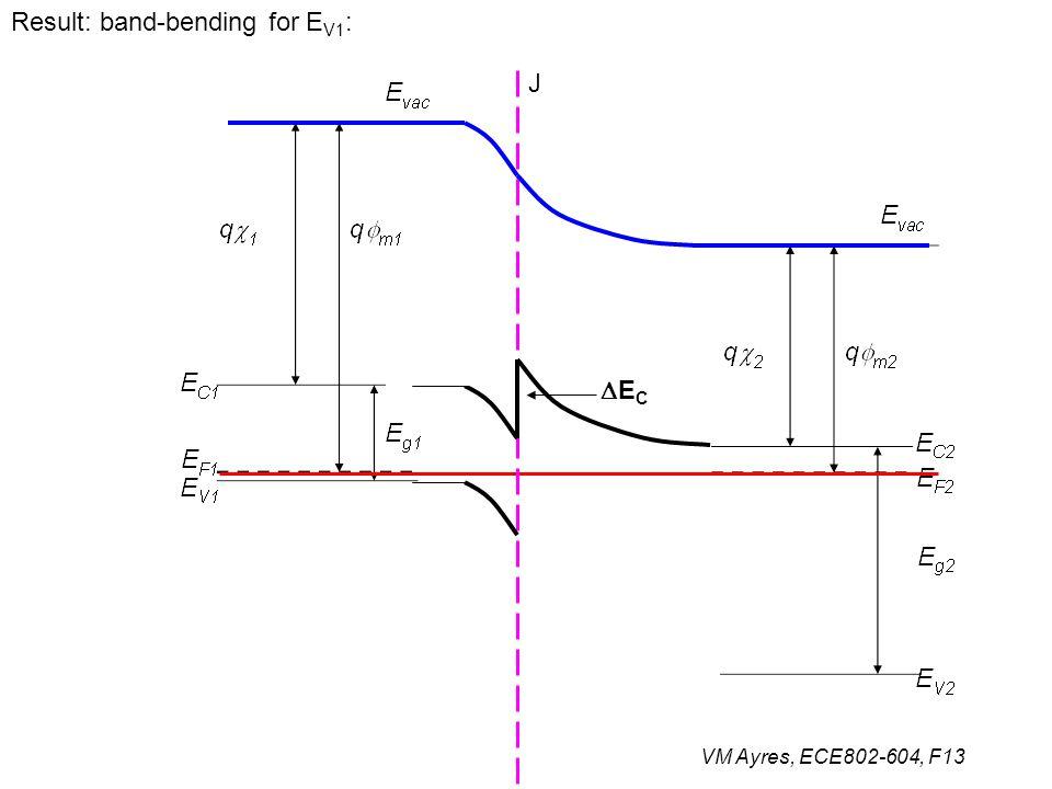 VM Ayres, ECE802-604, F13 Result: band-bending for E V1 : J ECEC