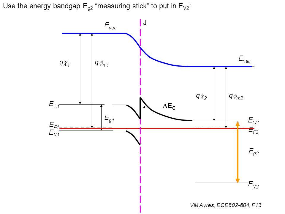 "VM Ayres, ECE802-604, F13 Use the energy bandgap E g2 ""measuring stick"" to put in E V2 : J ECEC"